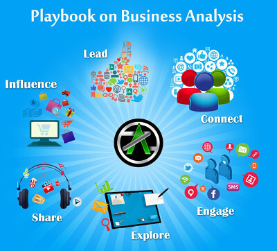 Featured image for Essential Guide for Careers in Business Analysis