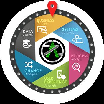 Analyst Zone Logo