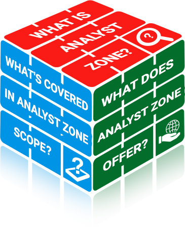 What is Analyst Zone?